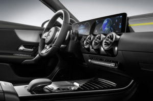 2019 Automotive Sector Trends To Look Out For Automotive Market Trends 2018