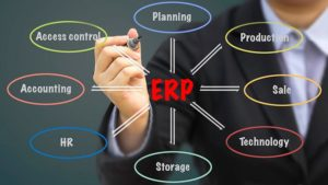 ERP Application For Automotive Market Best Erp Software For Automotive Industry