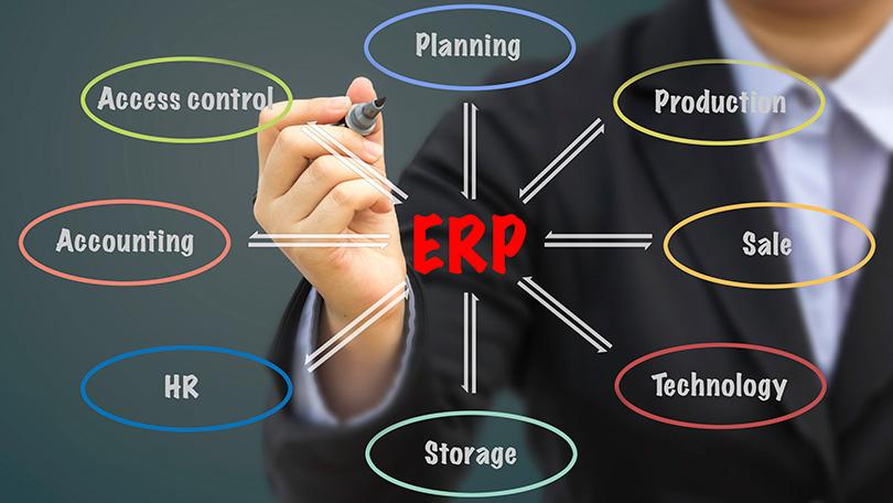 ERP Application For Automotive Marketbest Erp Software For Automotive Industry