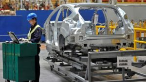 Globalization Of The Automobile Sector Learning Curve Automotive Industry