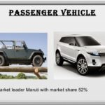 Vehicle Wash Sector Essay Car Industry Competitive Analysis